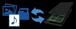 SSDの保存方法