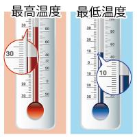 パソコンに適した室内温度は10℃~35℃