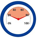 パソコンに適した湿度は20%~80%